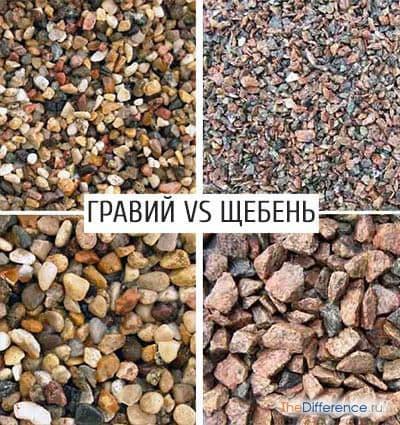 Гравий и щебень – отличия материалов