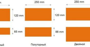 Размер красного кирпича стандарт